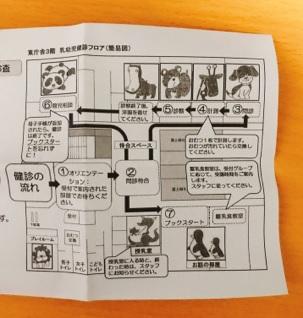 豊田市役所保健センターで開催された3~4ヶ月検診に行ってきました。